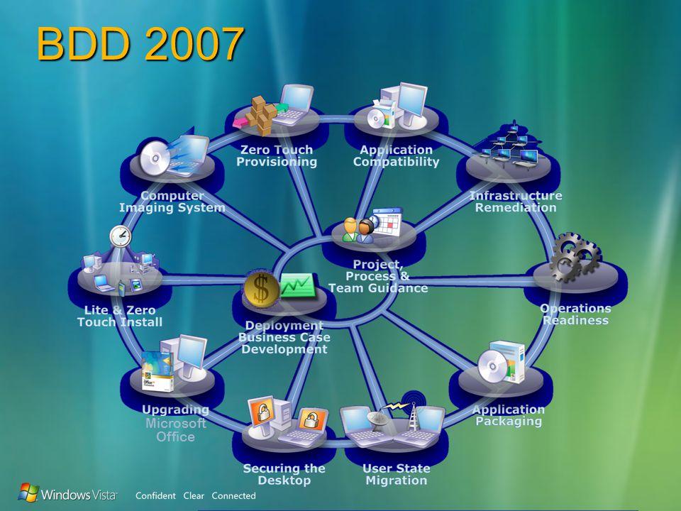 BDD 2007 Microsoft Office
