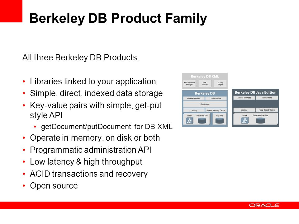 Berkeley DB Product Family All three Berkeley DB Products: Libraries linked to your application Simple, direct, indexed data storage Key-value pairs w