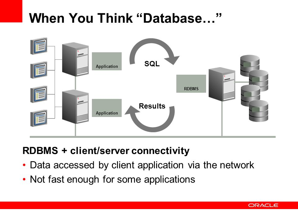"When You Think ""Database…"" RDBMS + client/server connectivity Data accessed by client application via the network Not fast enough for some application"