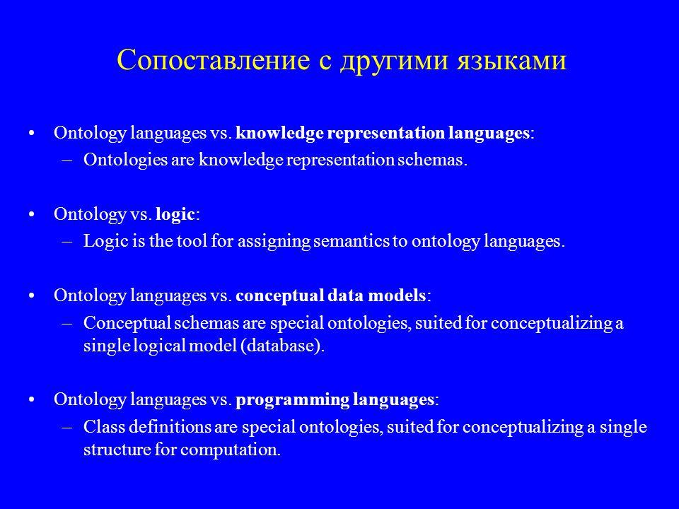 Сопоставление с другими языками Ontology languages vs.