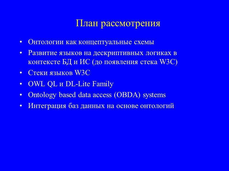 План рассмотрения Онтологии как концептуальные схемы Развитие языков на дескриптивных логиках в контексте БД и ИС (до появления стека W3C) Стеки языков W3C OWL QL и DL-Lite Family Ontology based data access (OBDA) systems Интеграция баз данных на основе онтологий