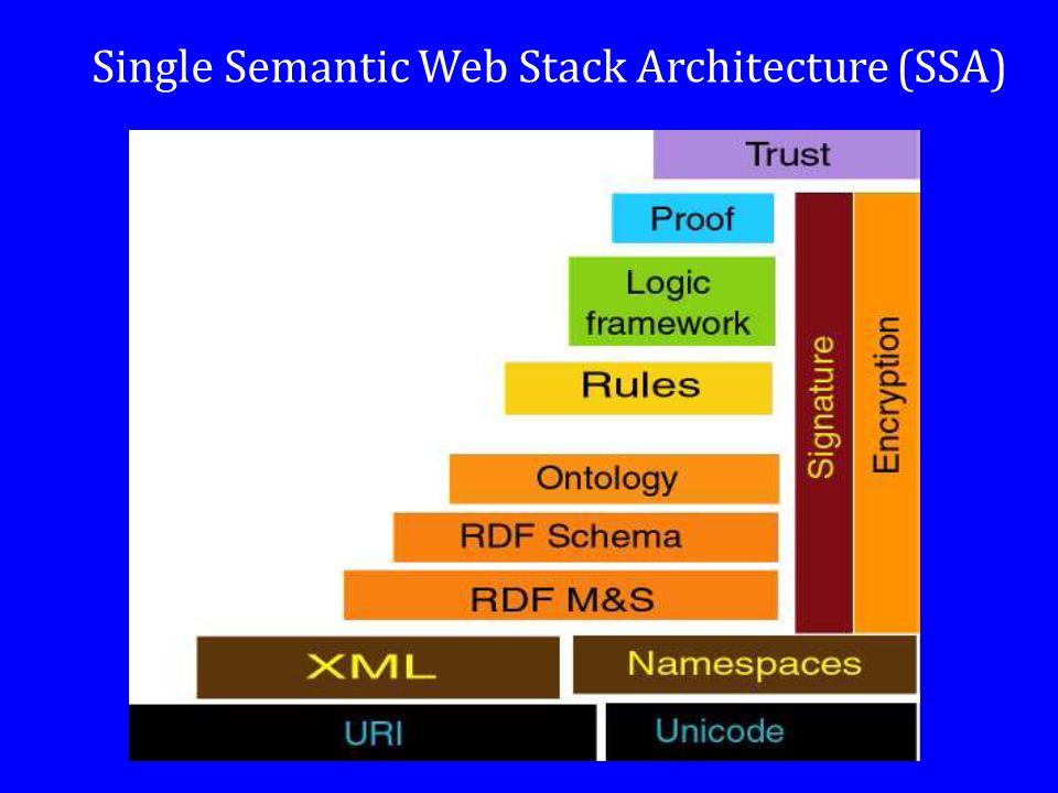 Single Semantic Web Stack Architecture (SSA)