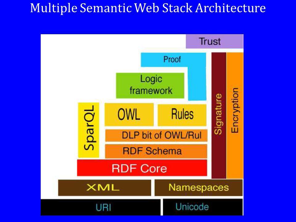 Multiple Semantic Web Stack Architecture