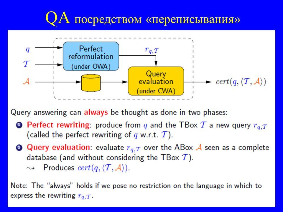 QA посредством «переписывания»