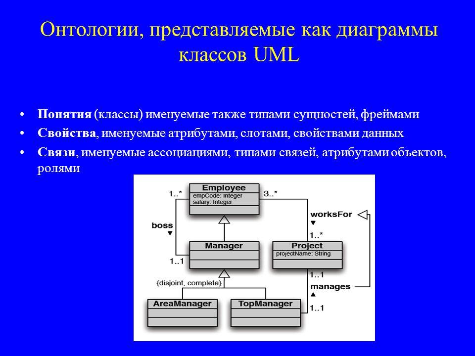 Онтологии, представляемые как диаграммы классов UML Понятия (классы) именуемые также типами сущностей, фреймами Свойства, именуемые атрибутами, слотами, свойствами данных Связи, именуемые ассоциациями, типами связей, атрибутами объектов, ролями