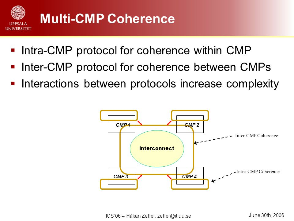 June 30th, 2006 ICS'06 -- Håkan Zeffer: zeffer@it.uu.se Multi-CMP Coherence Inter-CMP Coherence Intra-CMP Coherence  Intra-CMP protocol for coherence within CMP  Inter-CMP protocol for coherence between CMPs  Interactions between protocols increase complexity CMP 3CMP 4 CMP 2CMP 1 interconnect
