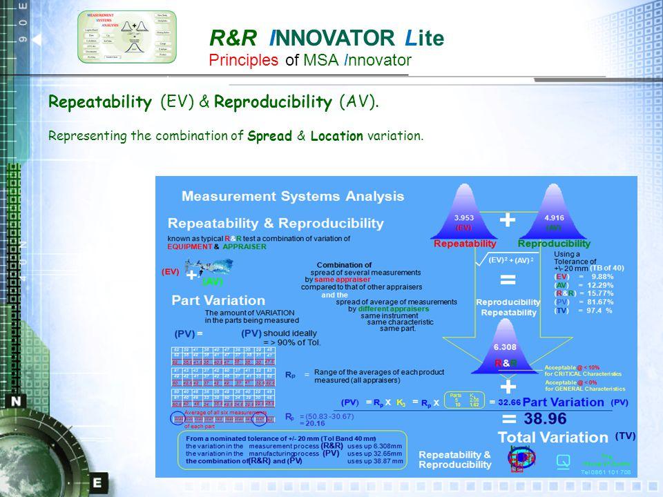 R&R INNOVATOR Lite Repeatability (EV) & Reproducibility (AV).