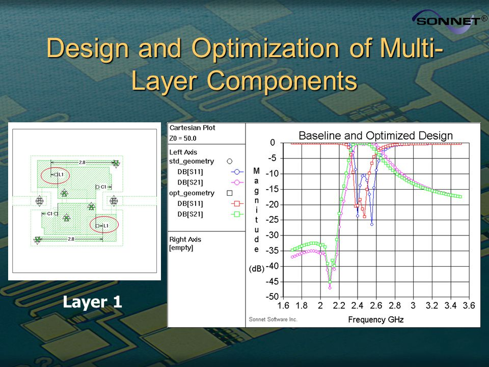 Design and Optimization of Multi- Layer Components Layer 1