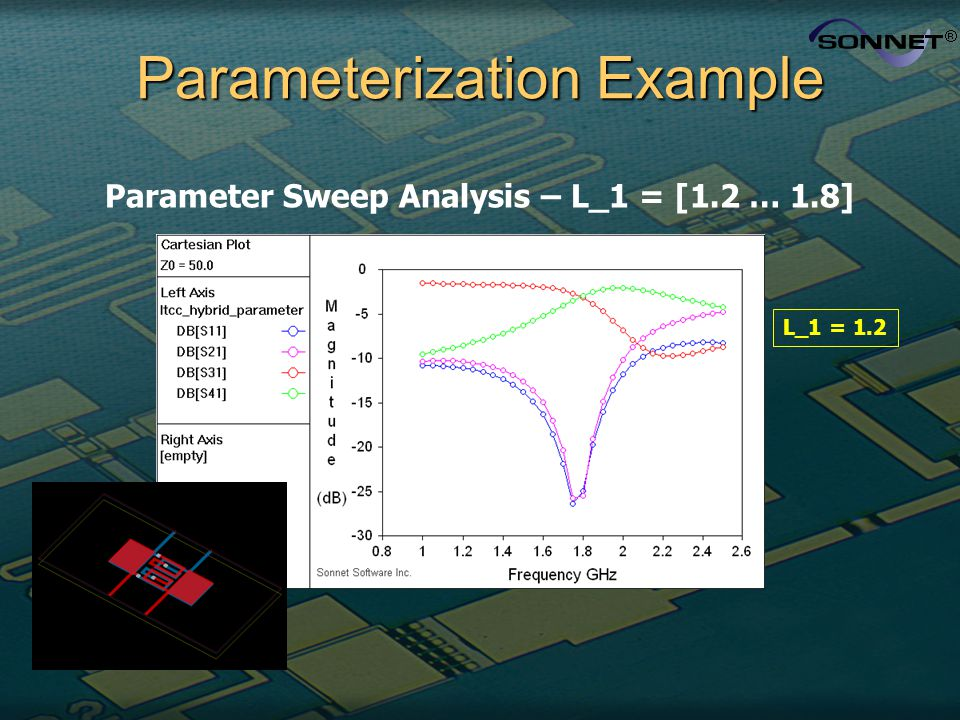 Parameterization Example Parameter Sweep Analysis – L_1 = [1.2 … 1.8] L_1 = 1.2