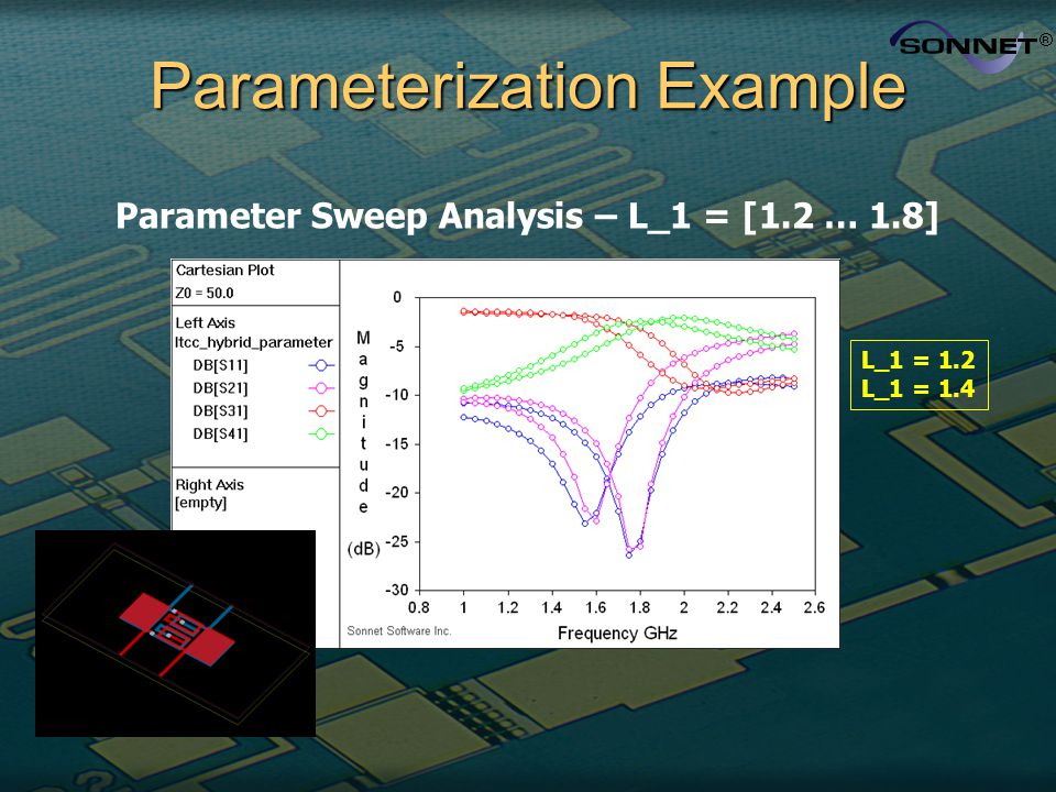 Parameterization Example Parameter Sweep Analysis – L_1 = [1.2 … 1.8] L_1 = 1.2 L_1 = 1.4