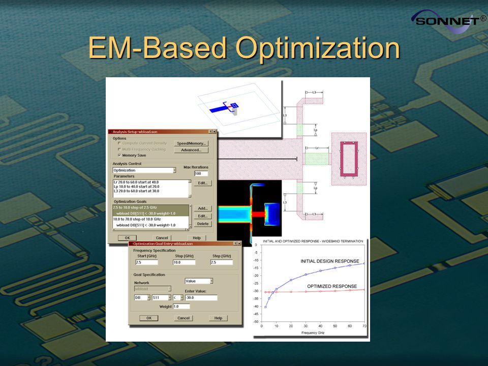 EM-Based Optimization