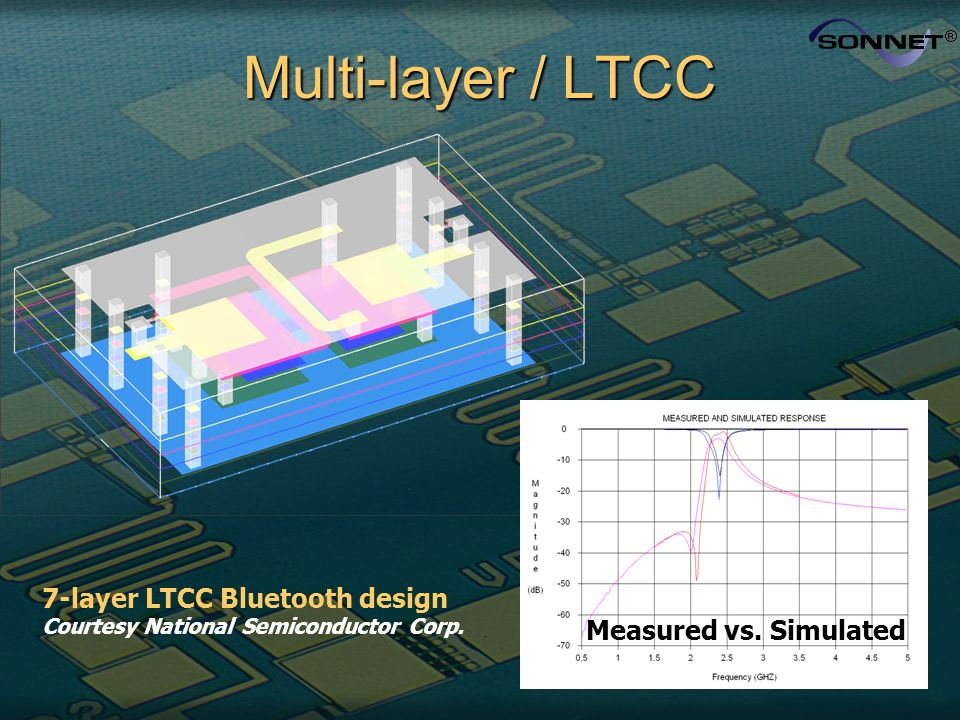 Multi-layer / LTCC 7-layer LTCC Bluetooth design Courtesy National Semiconductor Corp. Measured vs. Simulated