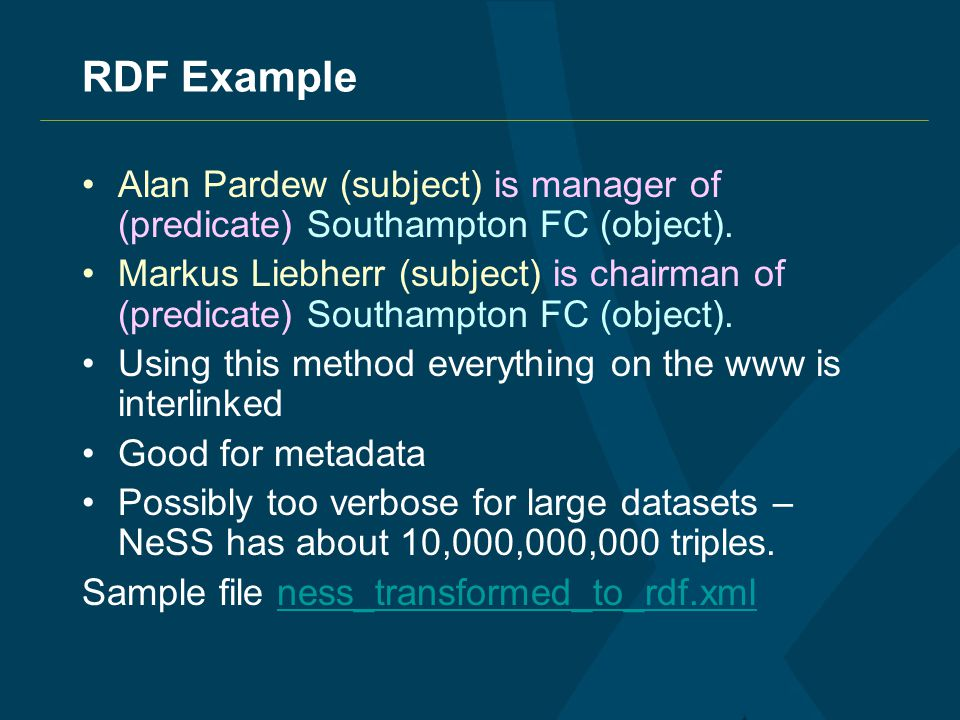 RDF Example Alan Pardew (subject) is manager of (predicate) Southampton FC (object).