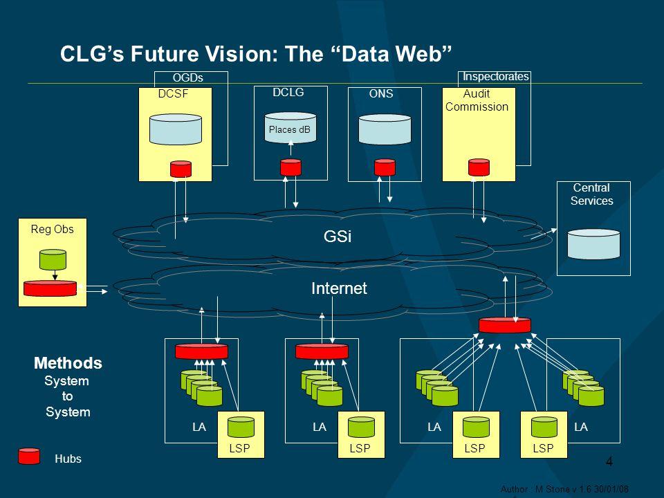 4 CLG's Future Vision: The Data Web Places dB DCSF DCLG ONSAudit Commission LA LSP LA LSP LA LSP Internet Hubs LA LSP Central Services Reg Obs Methods System to System GSi OGDs Inspectorates Author : M Stone v 1.6 30/01/08