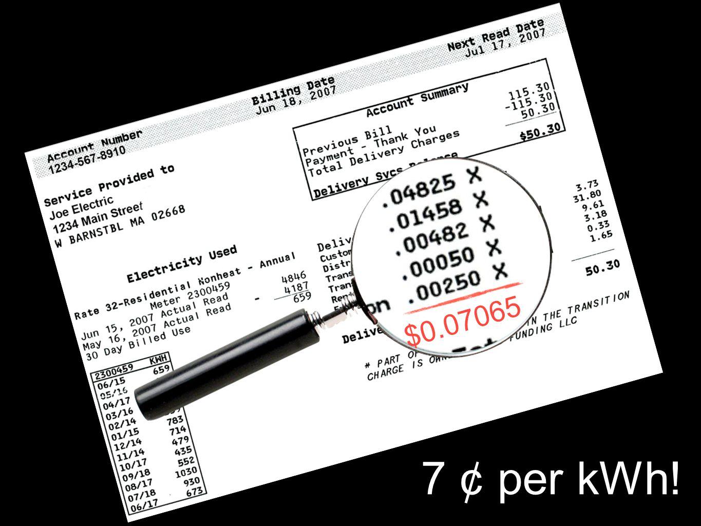 $0.07065 7 ¢ per kWh!