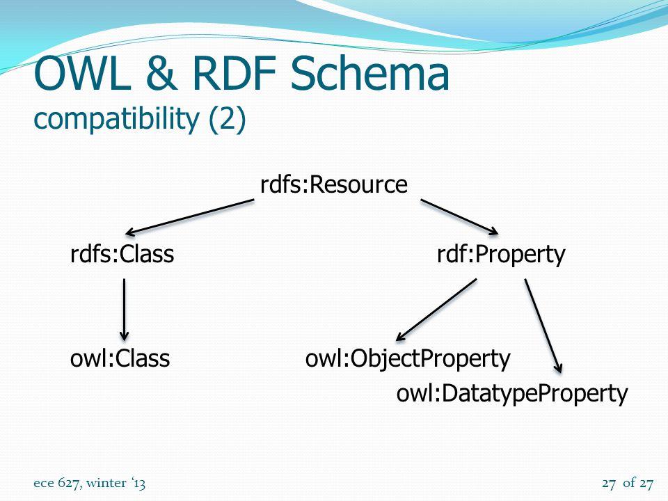 of 27 ece 627, winter '1327 OWL & RDF Schema compatibility (2) rdfs:Resource rdfs:Class rdf:Property owl:Class owl:ObjectProperty owl:DatatypeProperty