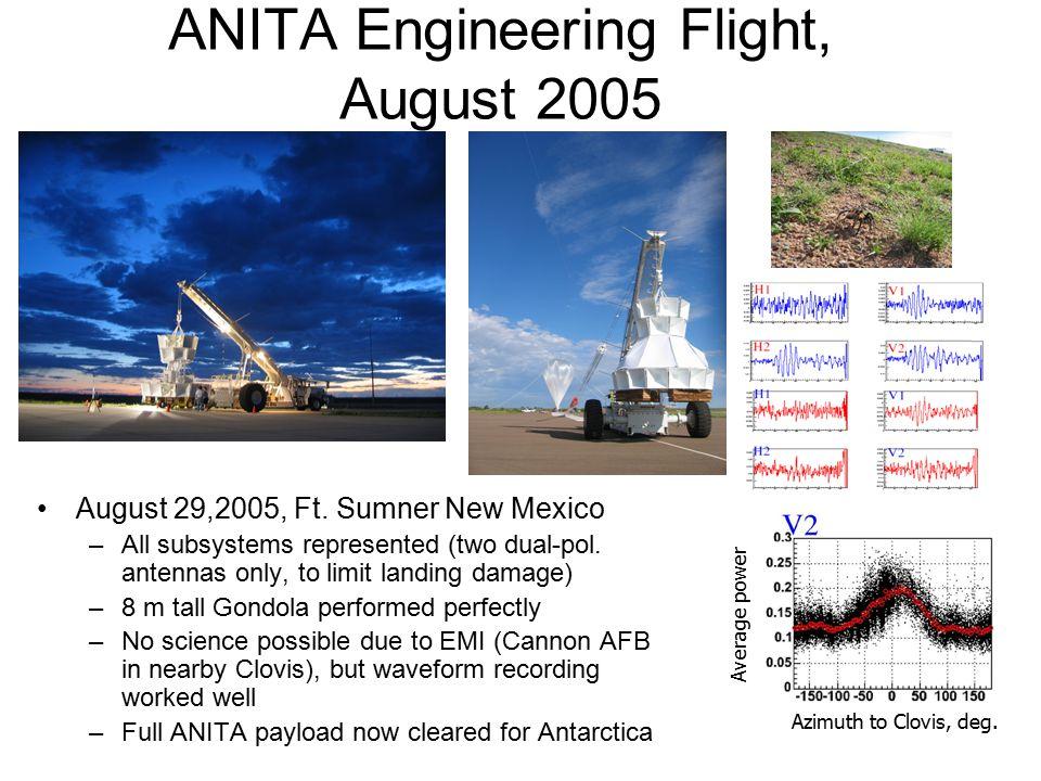 ANITA Engineering Flight, August 2005 August 29,2005, Ft.