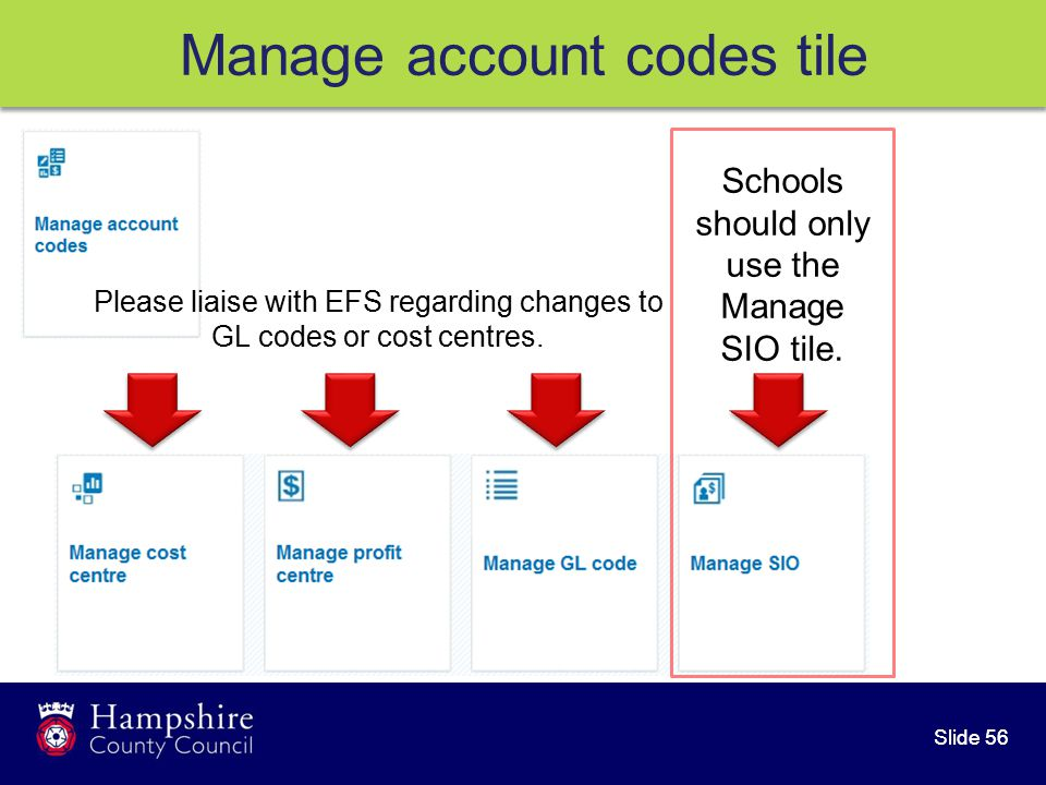 Slide 56 Schools should only use the Manage SIO tile.