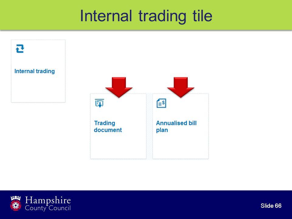 Slide 66 Internal trading tile