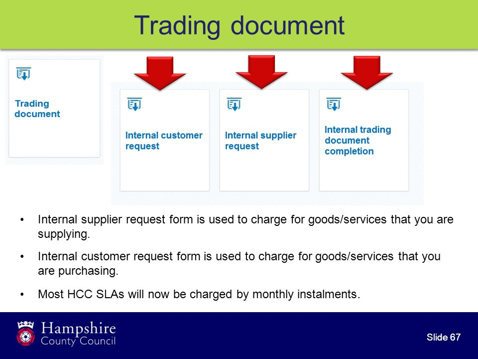 Slide 67 Internal supplier request form is used to charge for goods/services that you are supplying.