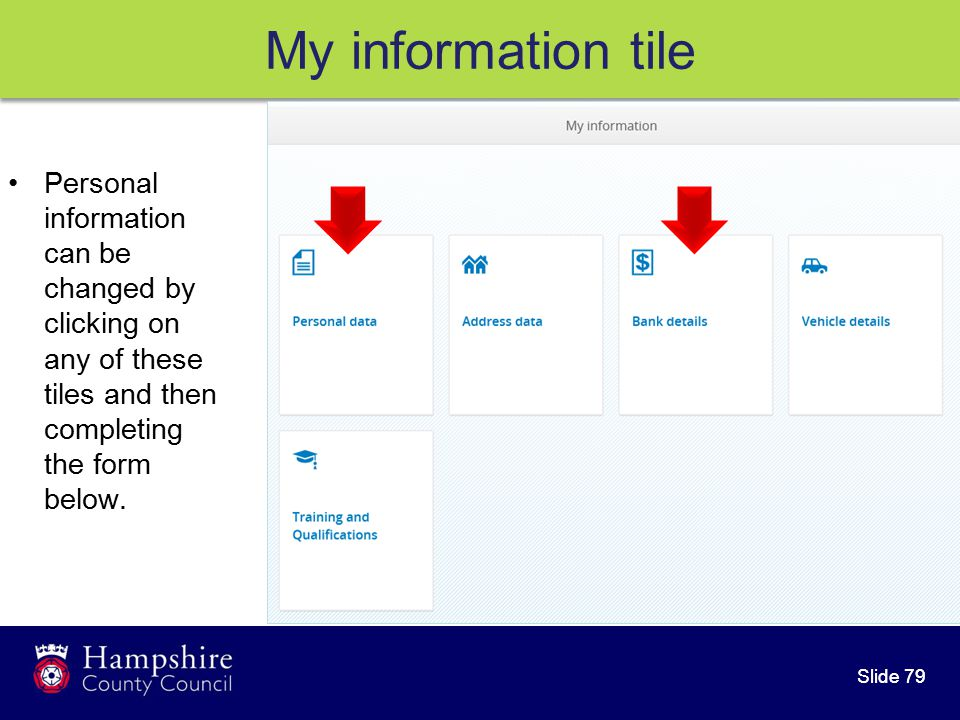 Slide 79 My information tile Personal information can be changed by clicking on any of these tiles and then completing the form below.