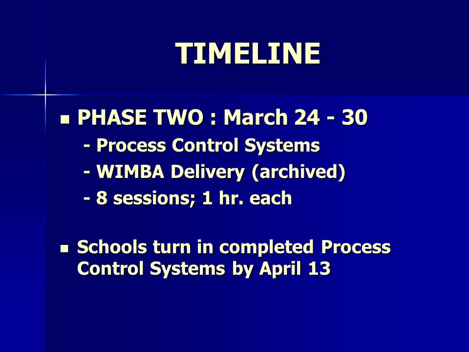 TIMELINE PHASE TWO : March 24 - 30 PHASE TWO : March 24 - 30 - Process Control Systems - WIMBA Delivery (archived) - 8 sessions; 1 hr.