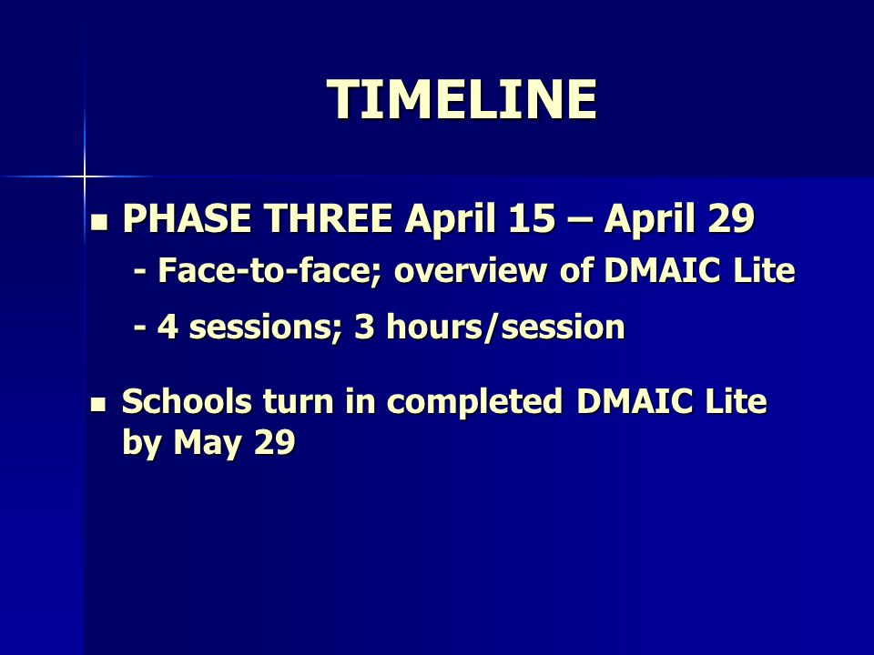 TIMELINE PHASE THREE April 15 – April 29 PHASE THREE April 15 – April 29 - Face-to-face; overview of DMAIC Lite - 4 sessions; 3 hours/session Schools turn in completed DMAIC Lite by May 29 Schools turn in completed DMAIC Lite by May 29