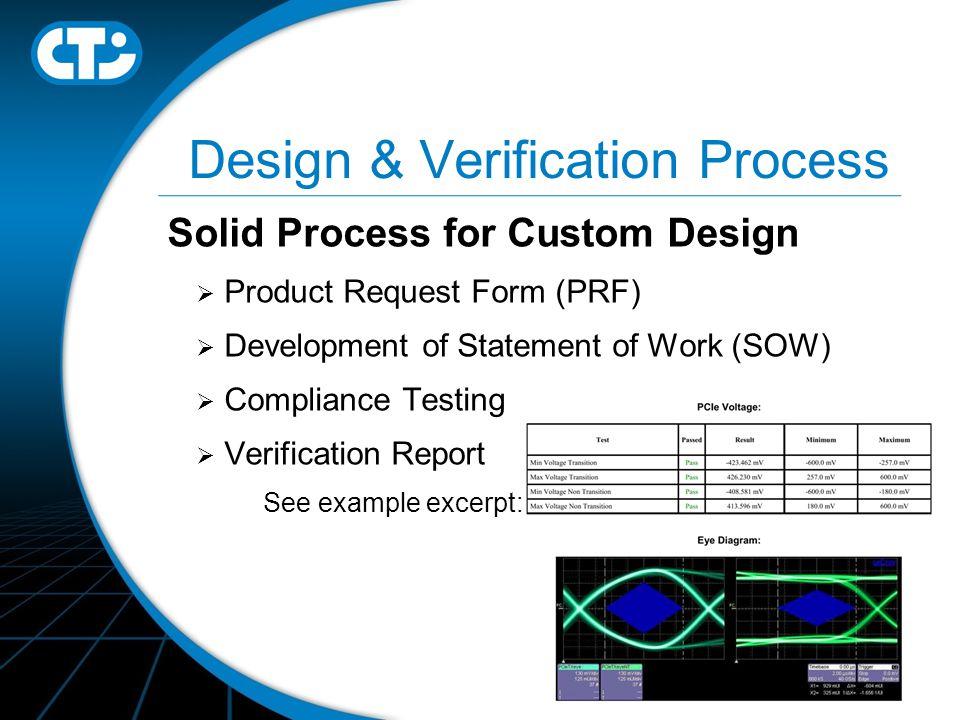 Custom PCI Express FPGA Card for Advanced GPS Control Acquisition