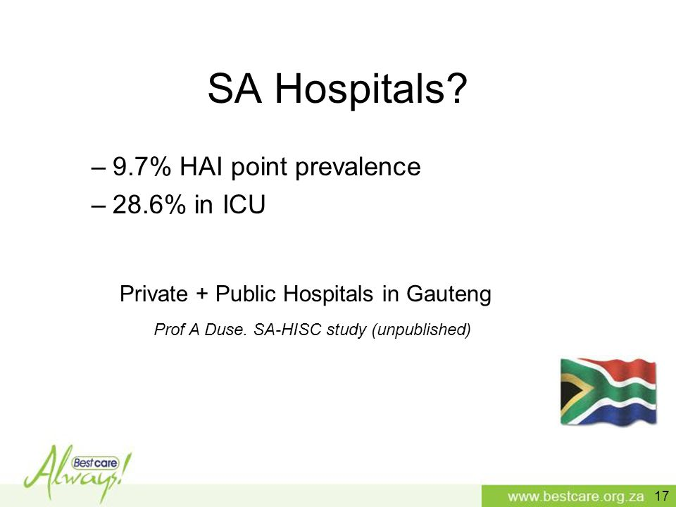SA Hospitals. –9.7% HAI point prevalence –28.6% in ICU Prof A Duse.