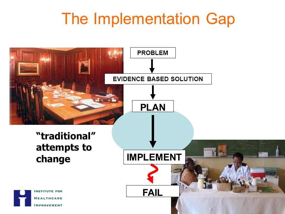 I The Implementation Gap PLAN IMPLEMENT FAIL PROBLEM EVIDENCE BASED SOLUTION traditional attempts to change