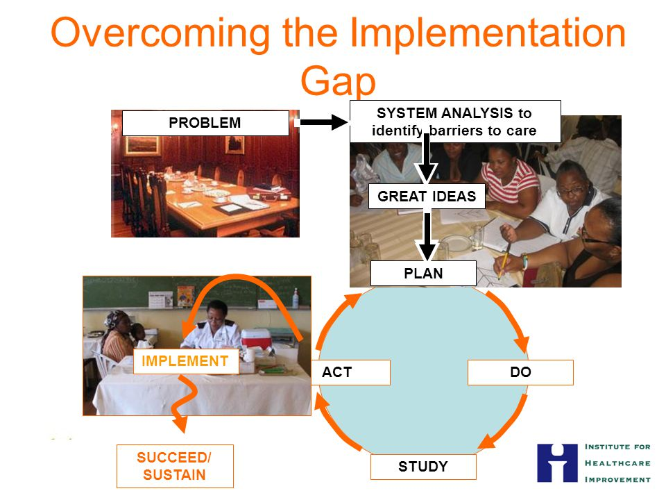 I DO STUDY ACT IMPLEMENT SUCCEED/ SUSTAIN Overcoming the Implementation Gap GREAT IDEAS SYSTEM ANALYSIS to identify barriers to care PROBLEM PLAN