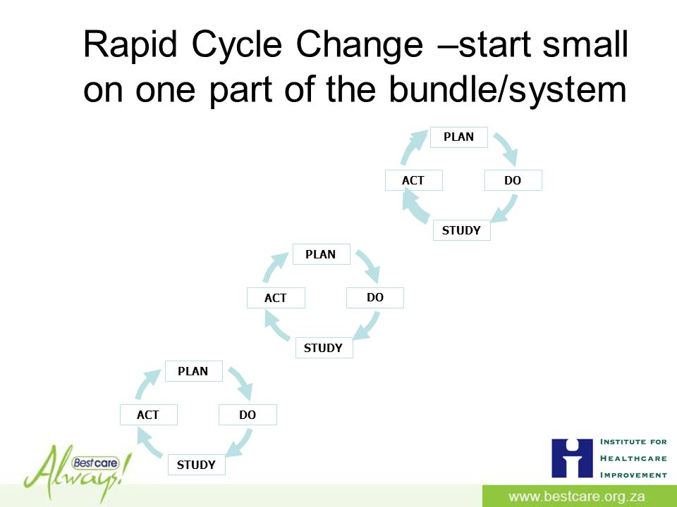 Rapid Cycle Change –start small on one part of the bundle/system PLAN DO STUDY ACT PLAN DO STUDY ACT PLAN DO STUDY ACT