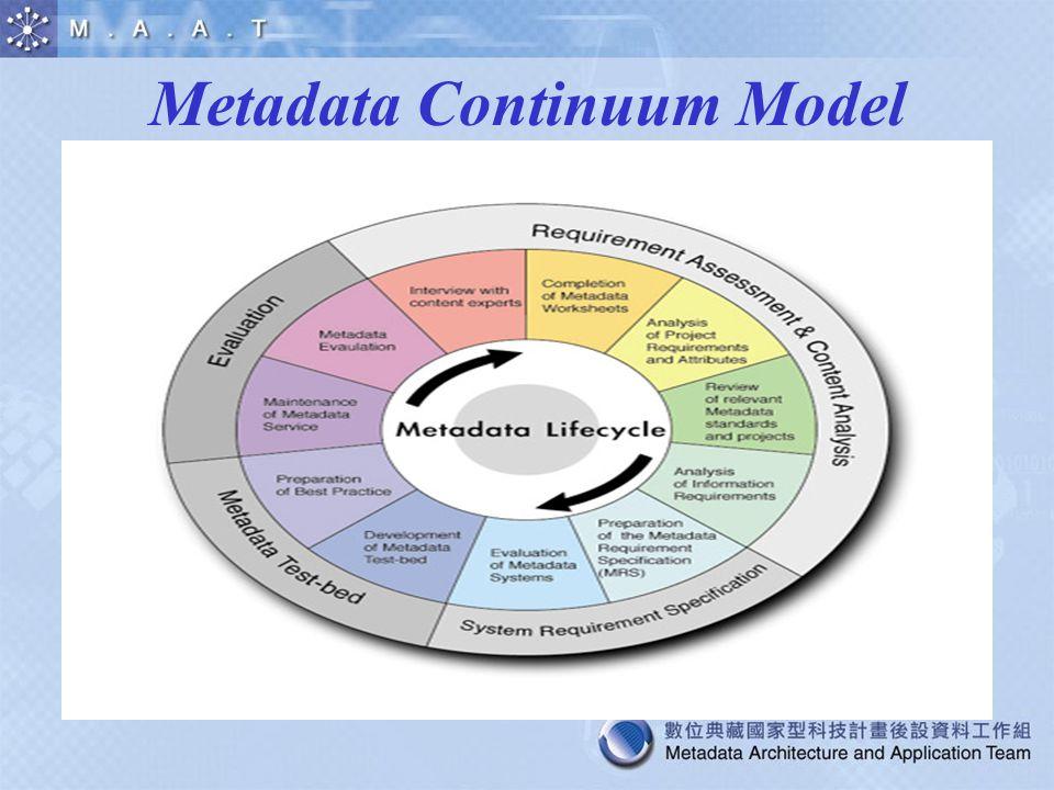 Metadata Continuum Model