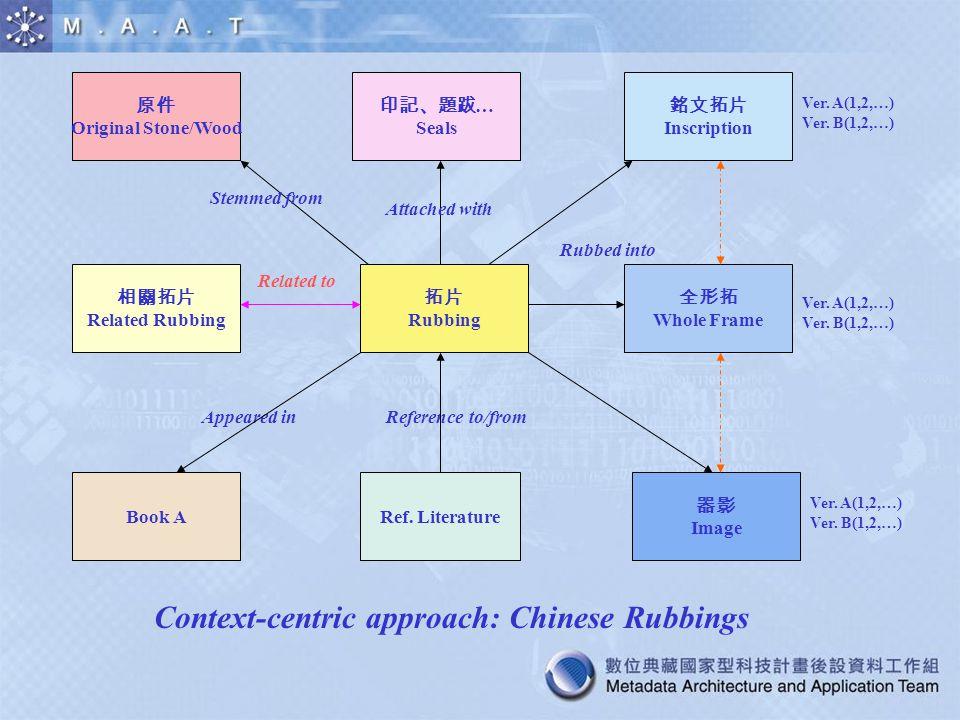 拓片 Rubbing Context-centric approach: Chinese Rubbings Book A Appeared in Ref.