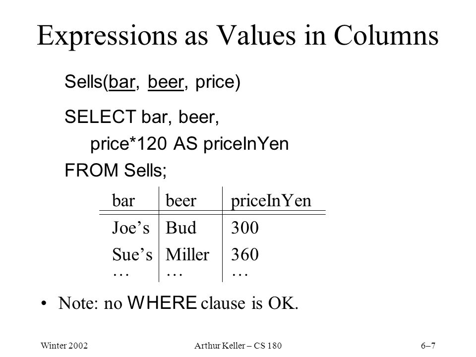 Winter 2002Arthur Keller – CS 1806–7 Expressions as Values in Columns Sells(bar, beer, price) SELECT bar, beer, price*120 AS priceInYen FROM Sells; barbeerpriceInYen Joe'sBud300 Sue'sMiller360 ……… Note: no WHERE clause is OK.