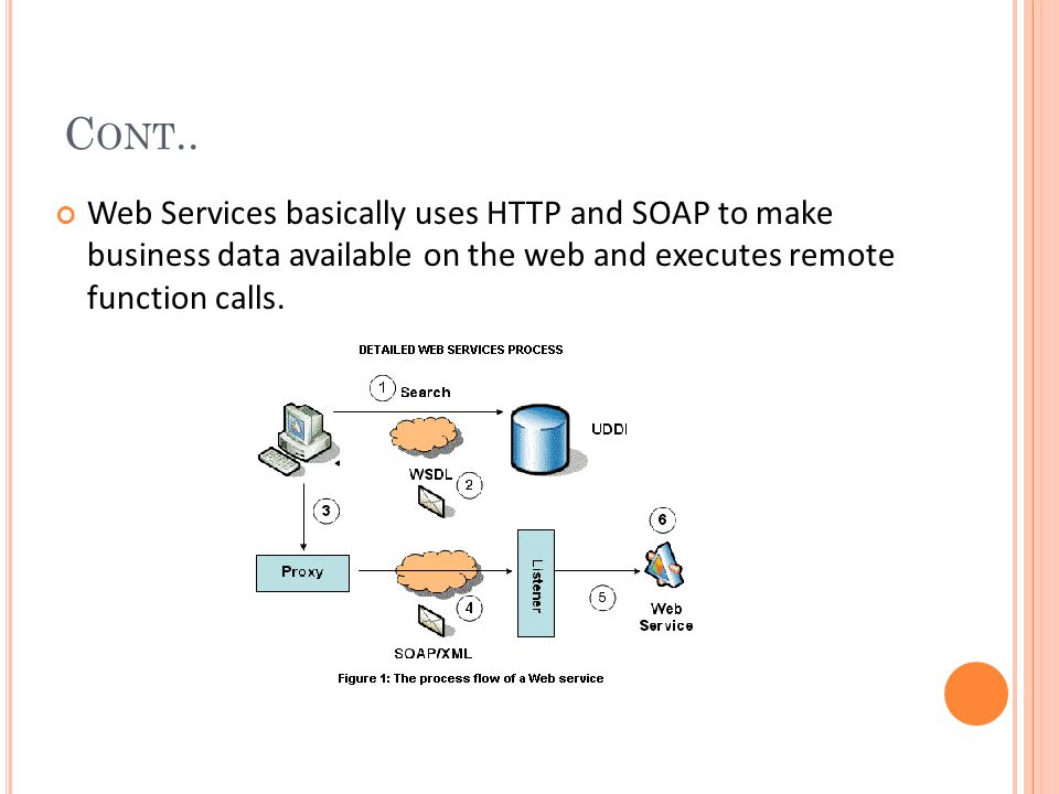C ONT.. Web Services basically uses HTTP and SOAP to make business data available on the web and executes remote function calls.