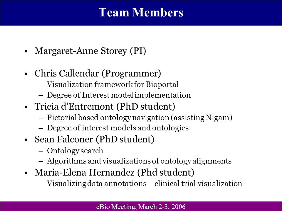 cBio Meeting, March 2-3, 2006 Team Members Margaret-Anne Storey (PI) Chris Callendar (Programmer) –Visualization framework for Bioportal –Degree of In