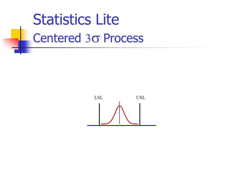 Statistics Lite Centered    Process LSLUSL