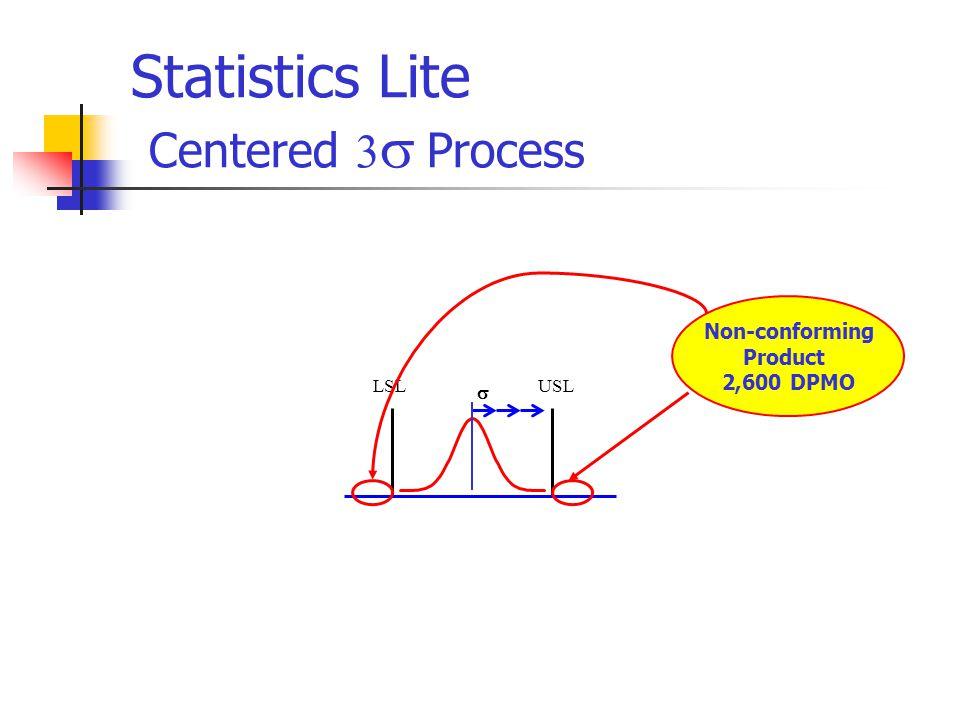 Statistics Lite Centered    Process LSLUSL  Non-conforming Product 2,600 DPMO