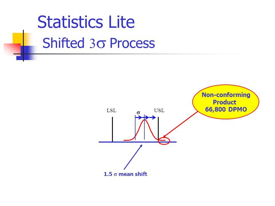 Statistics Lite Shifted    Process LSLUSL  Non-conforming Product 66,800 DPMO 1.5  mean shift