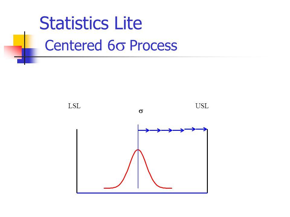 Statistics Lite Centered 6   Process LSLUSL 