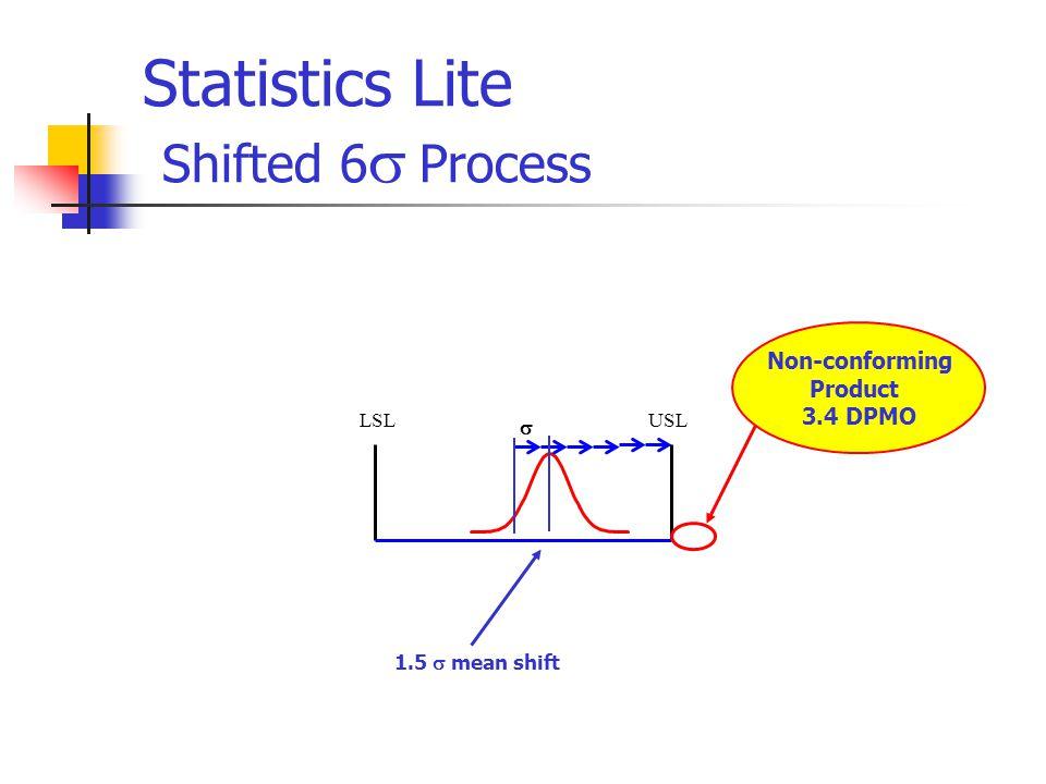 Statistics Lite Shifted 6   Process LSLUSL  1.5  mean shift Non-conforming Product 3.4 DPMO