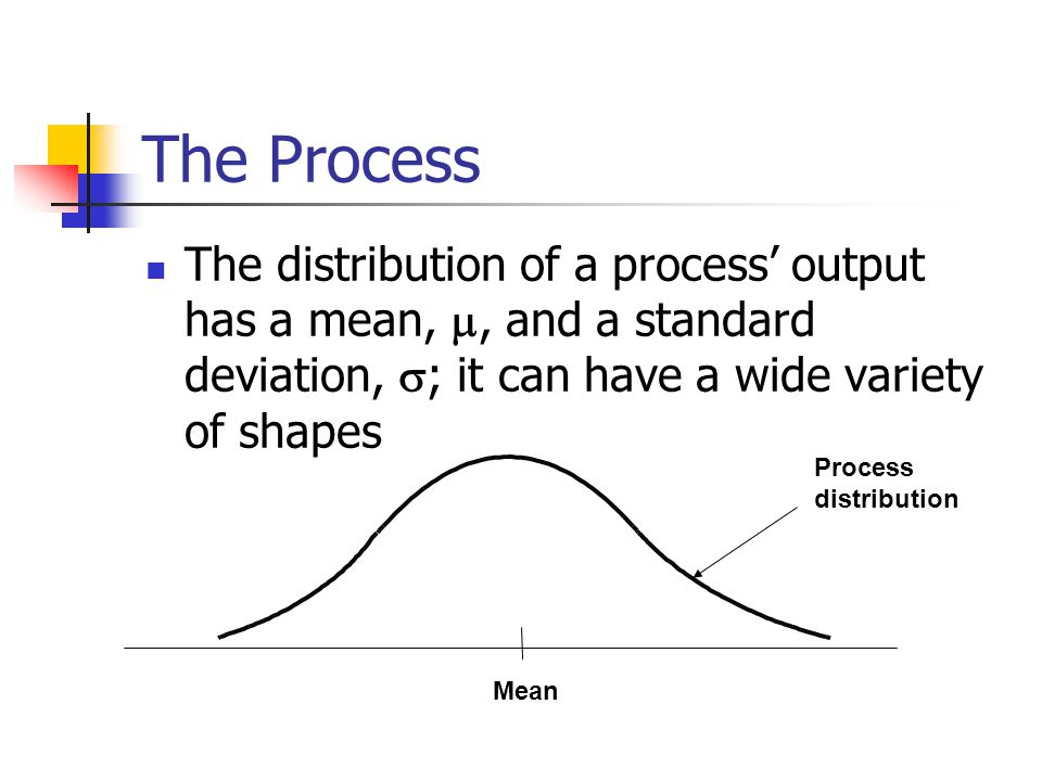Process distribution Mean The Process The distribution of a process' output has a mean, , and a standard deviation,  ; it can have a wide variety of shapes