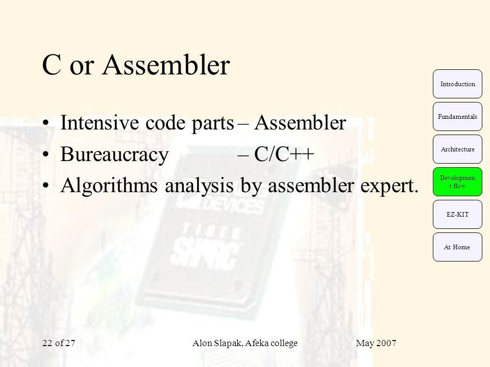 May 2007Alon Slapak, Afeka college of 2722 C or Assembler Intensive code parts– Assembler Bureaucracy – C/C++ Algorithms analysis by assembler expert.