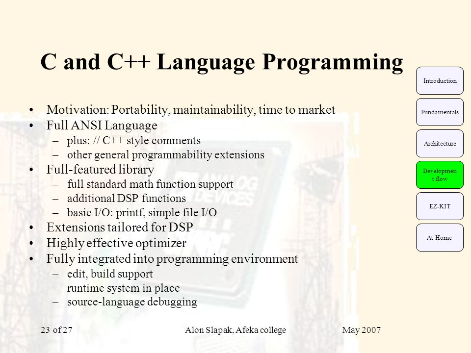 May 2007Alon Slapak, Afeka college of 2723 C and C++ Language Programming Motivation: Portability, maintainability, time to market Full ANSI Language –plus: // C++ style comments –other general programmability extensions Full-featured library –full standard math function support –additional DSP functions –basic I/O: printf, simple file I/O Extensions tailored for DSP Highly effective optimizer Fully integrated into programming environment –edit, build support –runtime system in place –source-language debugging EZ-KIT Fundamentals Architecture Developmen t flow Introduction At Home