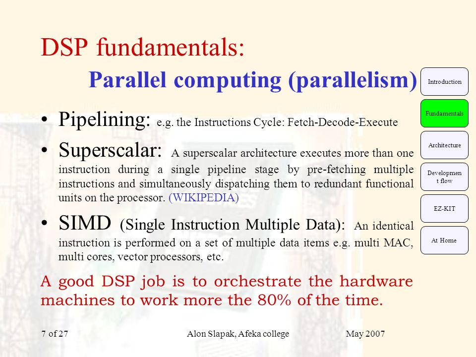 May 2007Alon Slapak, Afeka college of 2718 DSP Speed MIPS million instructions per second MOPS million (mathematical) operation per second MFLOPS million floating-point operation per second MMACS million MACs per second EZ-KIT Fundamentals Architecture Developmen t flow Introduction At Home