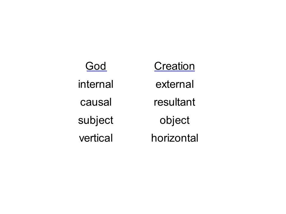 God internal causal subject vertical Creation external resultant object horizontal