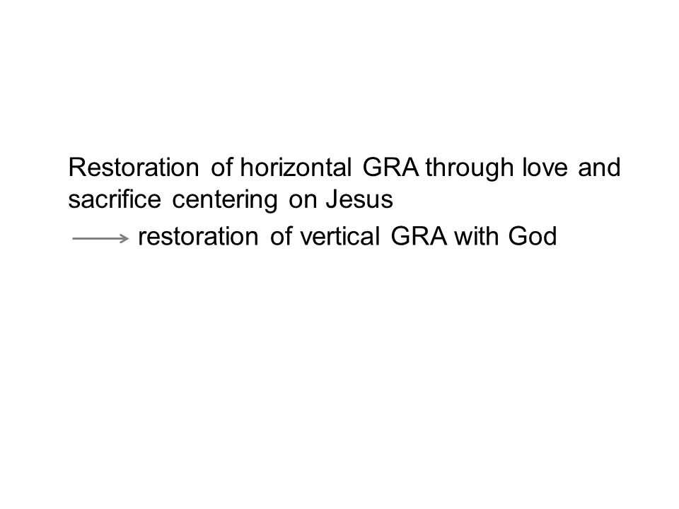 Restoration of horizontal GRA through love and sacrifice centering on Jesus restoration of vertical GRA with God