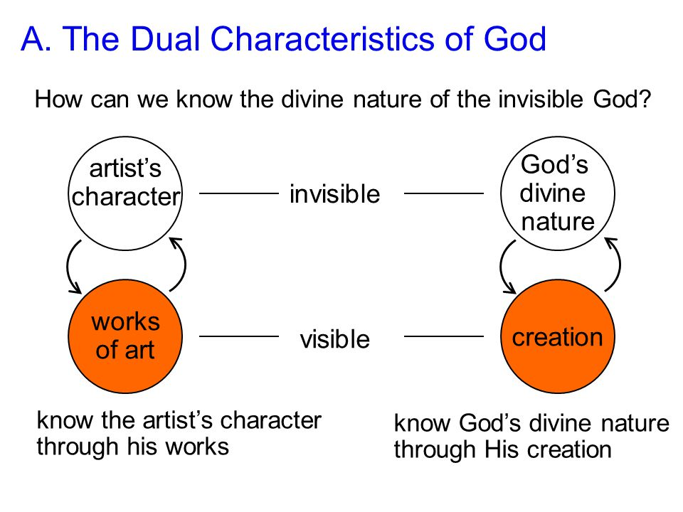 A. The Dual Characteristics of God How can we know the divine nature of the invisible God.