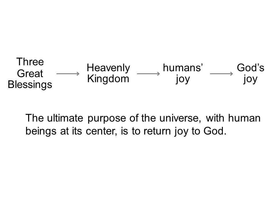 The ultimate purpose of the universe, with human beings at its center, is to return joy to God.
